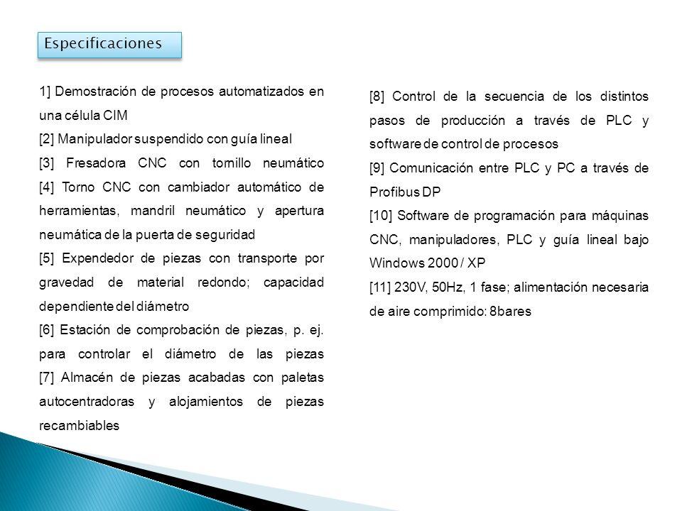 Especificaciones 1] Demostración de procesos automatizados en una célula CIM. [2] Manipulador suspendido con guía lineal.